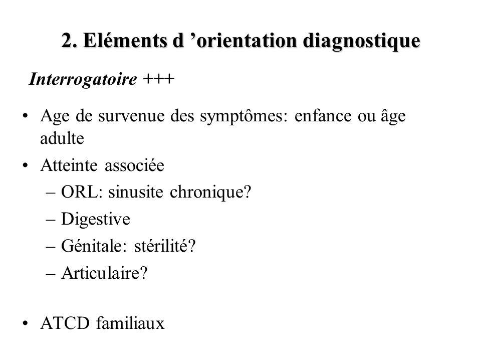 Age de survenue des symptômes: enfance ou âge adulte Atteinte associée –ORL: sinusite chronique? –Digestive –Génitale: stérilité? –Articulaire? ATCD f