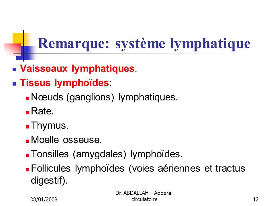 08/01/2008 Dr. ABDALLAH - Appareil circulatoire12 Remarque: système lymphatique Vaisseaux lymphatiques. Tissus lymphoïdes: Nœuds (ganglions) lymphatiq