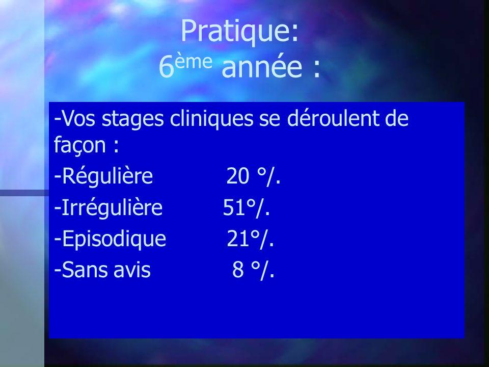 Pratique: 6 ème année : -Vos stages cliniques se déroulent de façon : -Régulière 20 °/.