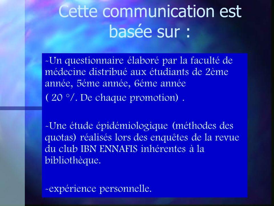 Cette communication est basée sur : -Un questionnaire élaboré par la faculté de médecine distribué aux étudiants de 2ème année, 5éme année, 6éme année ( 20 °/.
