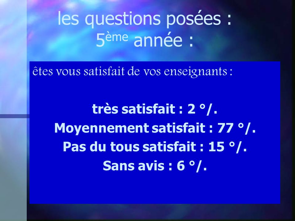les questions posées : 5 ème année : êtes vous satisfait de vos enseignants : très satisfait : 2 °/.