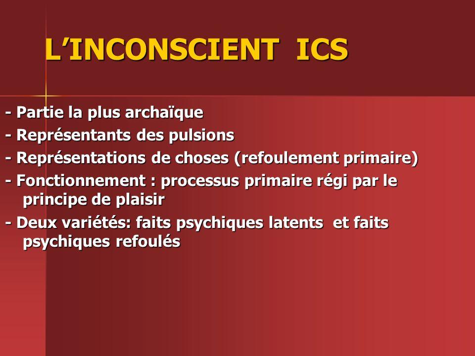 LINCONSCIENT ICS - Partie la plus archaïque - Représentants des pulsions - Représentations de choses (refoulement primaire) - Fonctionnement : process