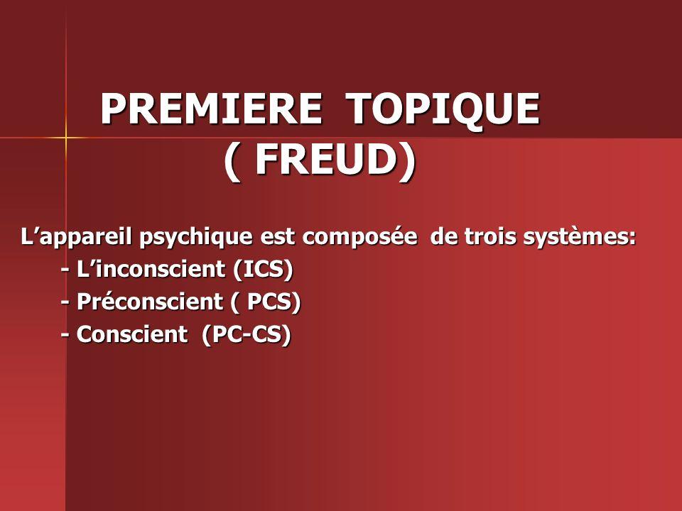 PREMIERE TOPIQUE ( FREUD) Lappareil psychique est composée de trois systèmes: - Linconscient (ICS) - Linconscient (ICS) - Préconscient ( PCS) - Précon
