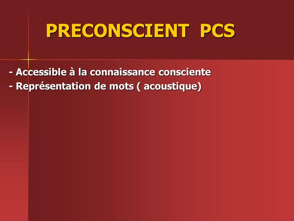 PRECONSCIENT PCS - Accessible à la connaissance consciente - Représentation de mots ( acoustique)
