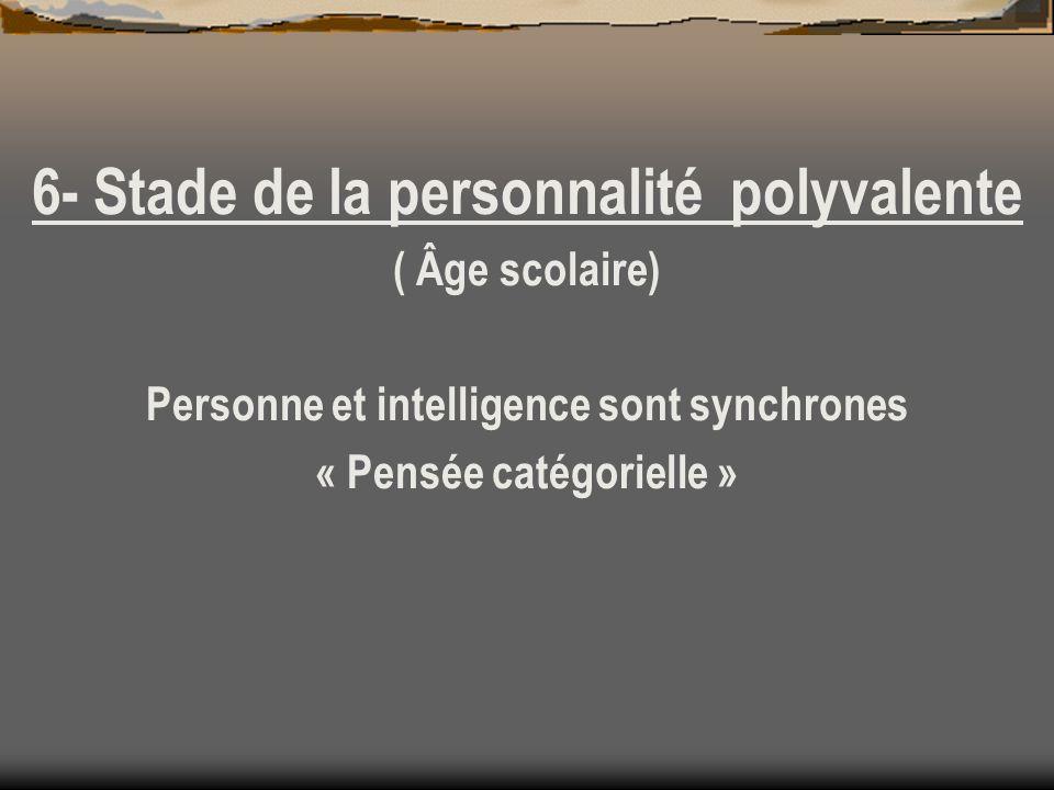 6- Stade de la personnalité polyvalente ( Âge scolaire) Personne et intelligence sont synchrones « Pensée catégorielle »
