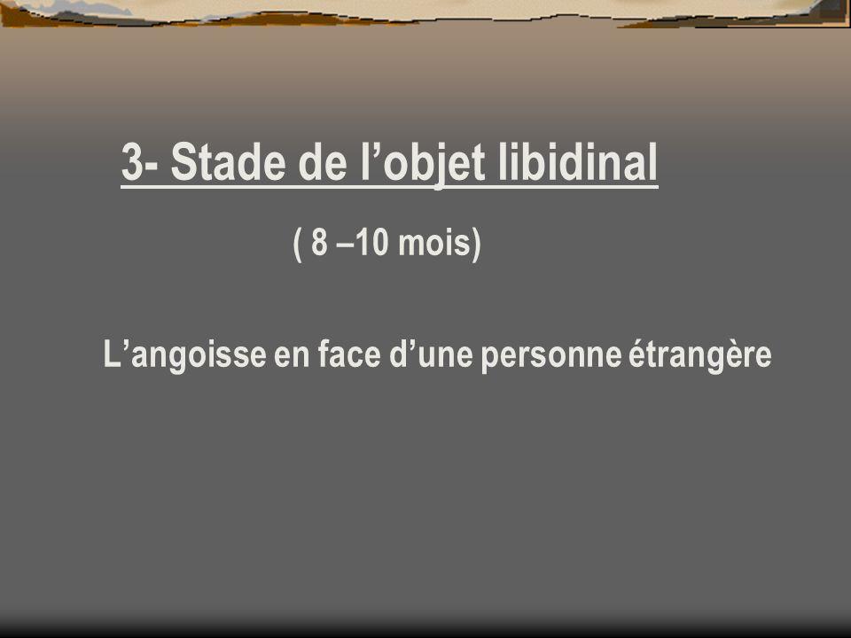 3- Stade de lobjet libidinal ( 8 –10 mois) Langoisse en face dune personne étrangère