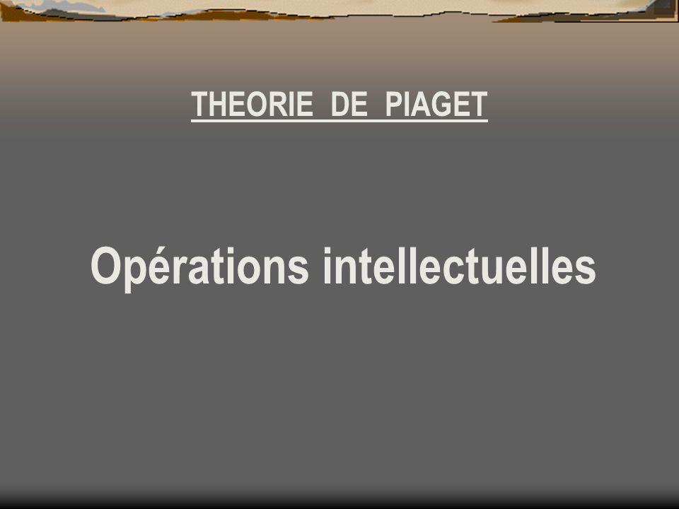 THEORIE DE PIAGET Opérations intellectuelles