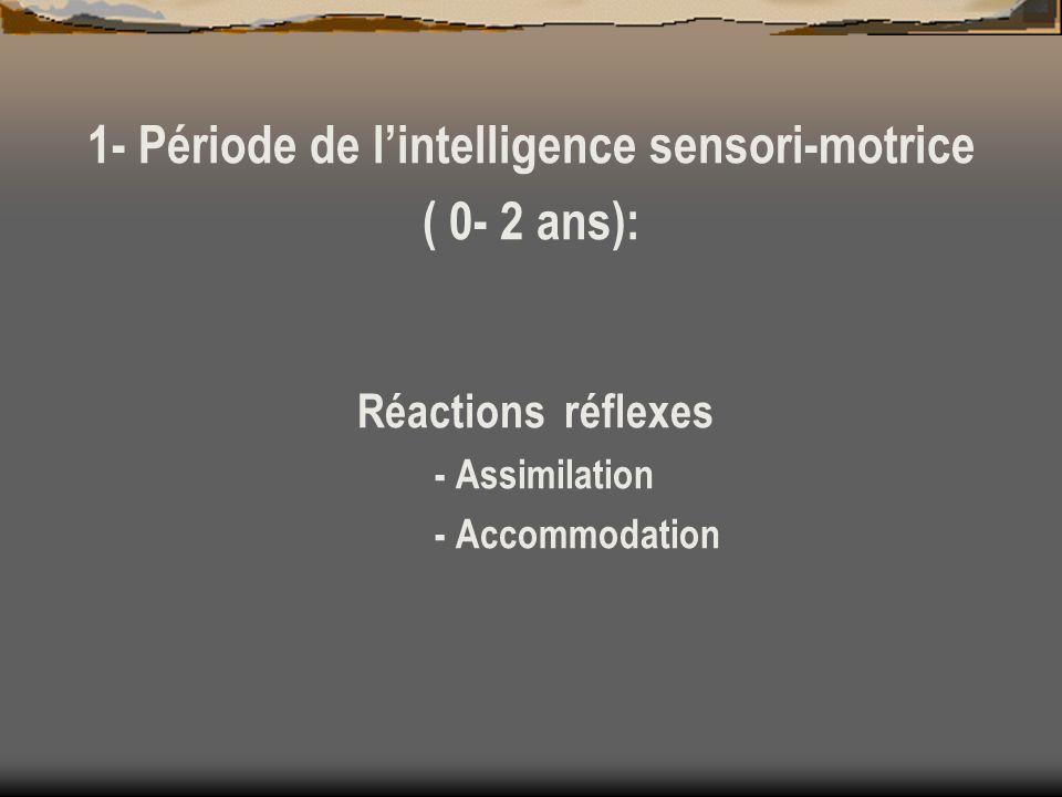 1- Période de lintelligence sensori-motrice ( 0- 2 ans): Réactions réflexes - Assimilation - Accommodation