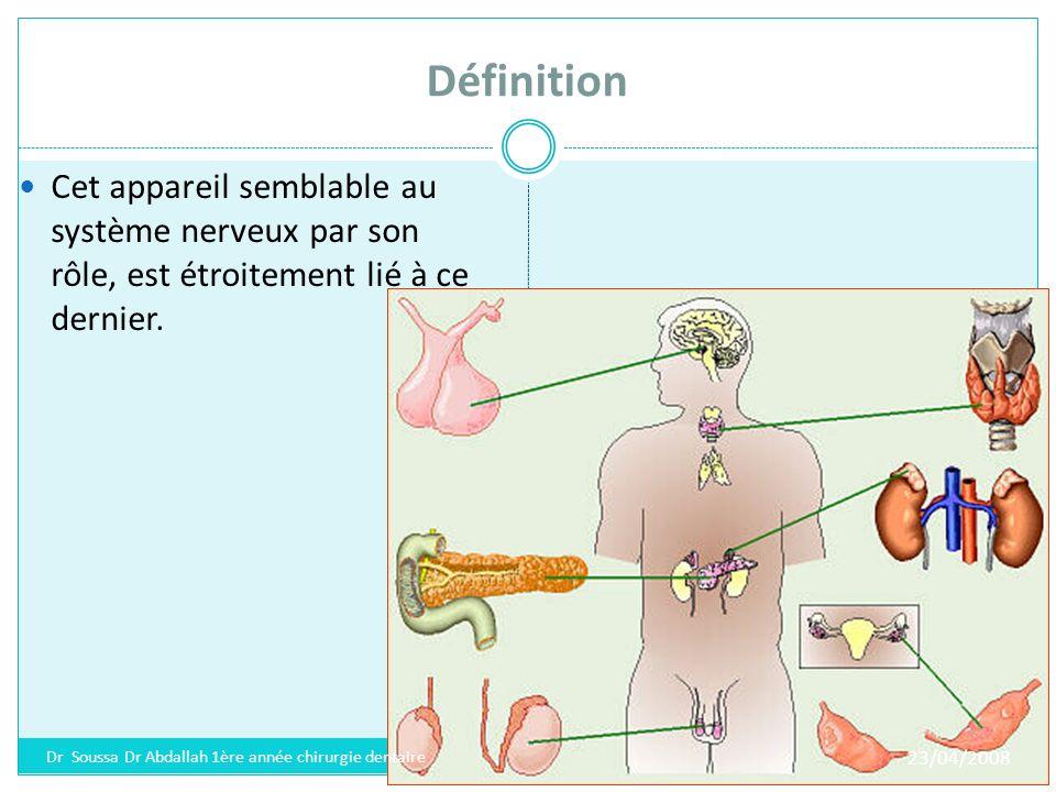 Lhormone Cest une substance chimique produite par les glandes endocrines.