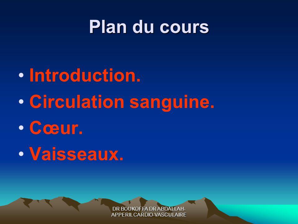 DR BOUKOFFA DR ABDALLAH- APPERIL CARDIO-VASCULAIRE Plan du cours Introduction. Circulation sanguine. Cœur. Vaisseaux.