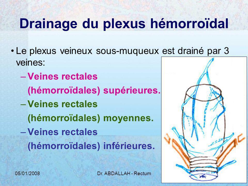 05/01/2008Dr. ABDALLAH - Rectum18 Drainage du plexus hémorroïdal Le plexus veineux sous-muqueux est drainé par 3 veines: –Veines rectales (hémorroïdal