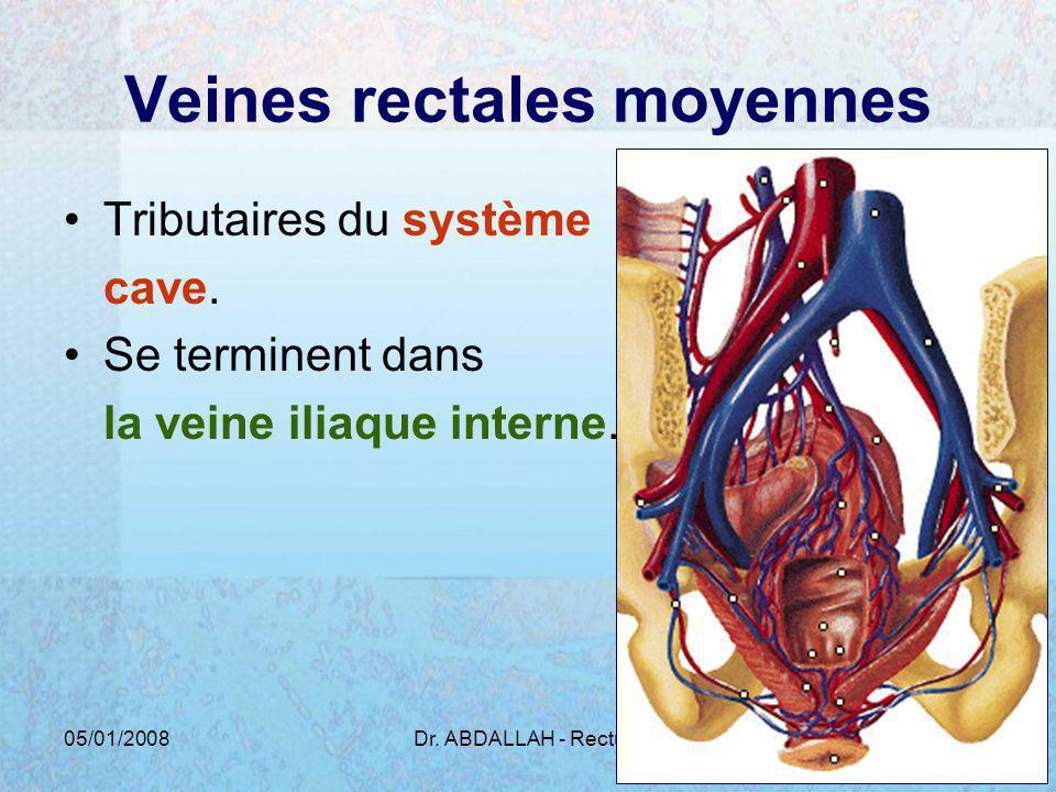05/01/2008Dr. ABDALLAH - Rectum20 Veines rectales moyennes Tributaires du système cave. Se terminent dans la veine iliaque interne.