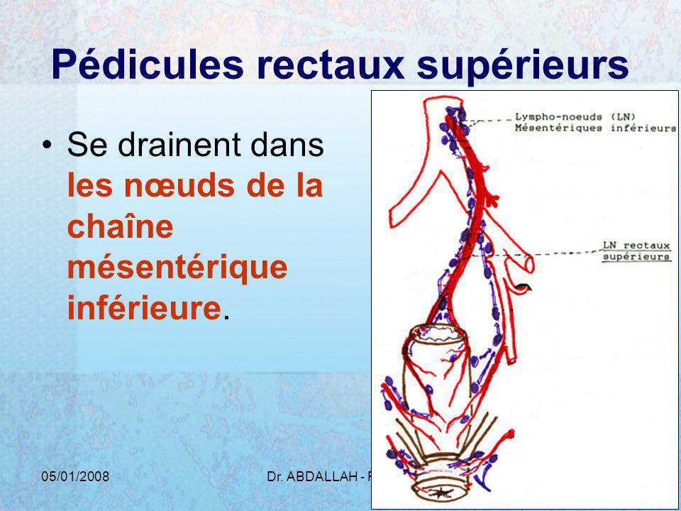 05/01/2008Dr. ABDALLAH - Rectum25 Pédicules rectaux supérieurs Se drainent dans les nœuds de la chaîne mésentérique inférieure.