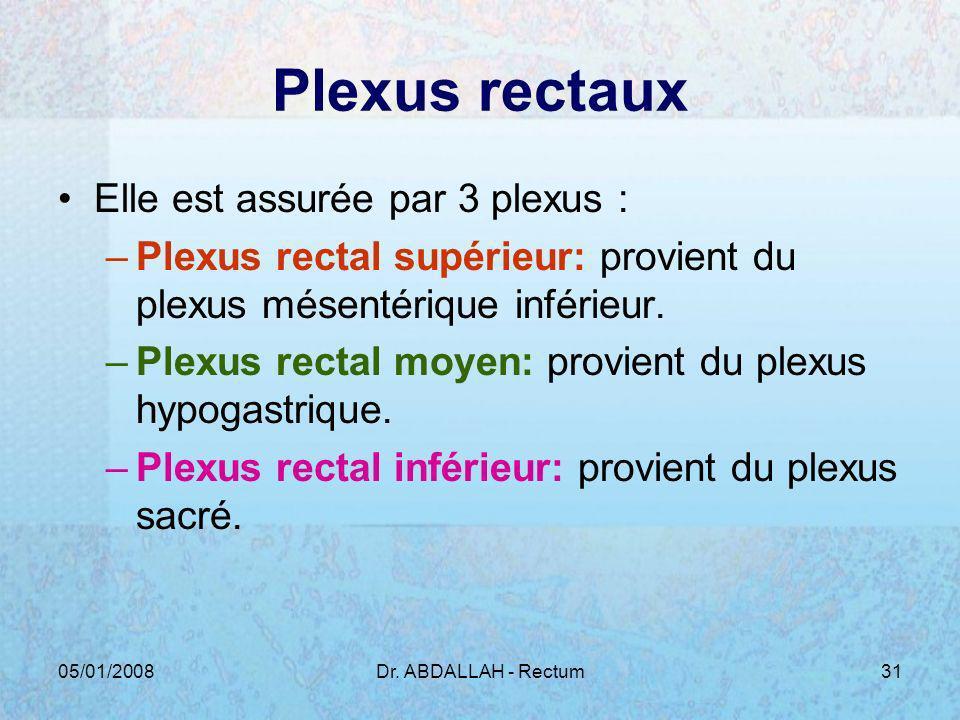 05/01/2008Dr. ABDALLAH - Rectum31 Plexus rectaux Elle est assurée par 3 plexus : –Plexus rectal supérieur: provient du plexus mésentérique inférieur.