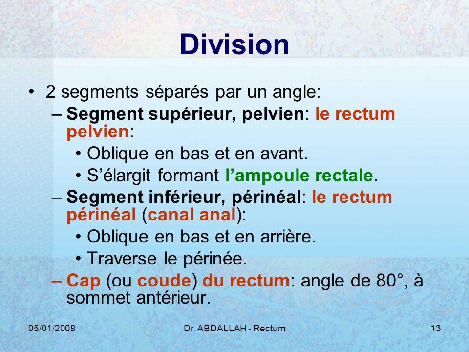 05/01/2008Dr. ABDALLAH - Rectum13 Division 2 segments séparés par un angle: –Segment supérieur, pelvien: le rectum pelvien: Oblique en bas et en avant