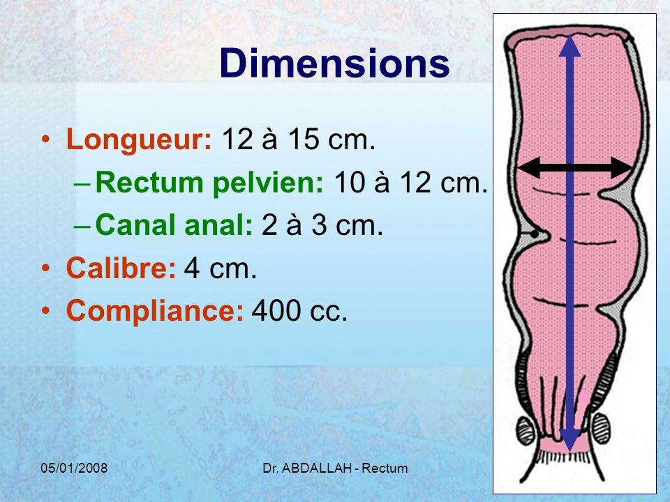 05/01/2008Dr. ABDALLAH - Rectum15 Dimensions Longueur: 12 à 15 cm. –Rectum pelvien: 10 à 12 cm. –Canal anal: 2 à 3 cm. Calibre: 4 cm. Compliance: 400
