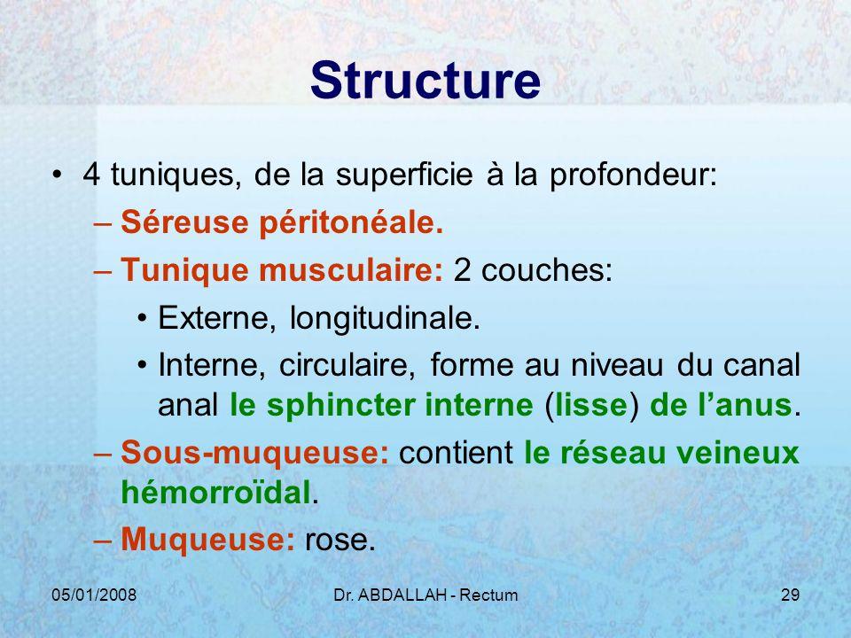 05/01/2008Dr. ABDALLAH - Rectum29 Structure 4 tuniques, de la superficie à la profondeur: –Séreuse péritonéale. –Tunique musculaire: 2 couches: Extern