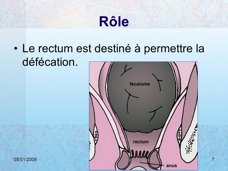 05/01/2008Dr. ABDALLAH - Rectum7 Rôle Le rectum est destiné à permettre la défécation.