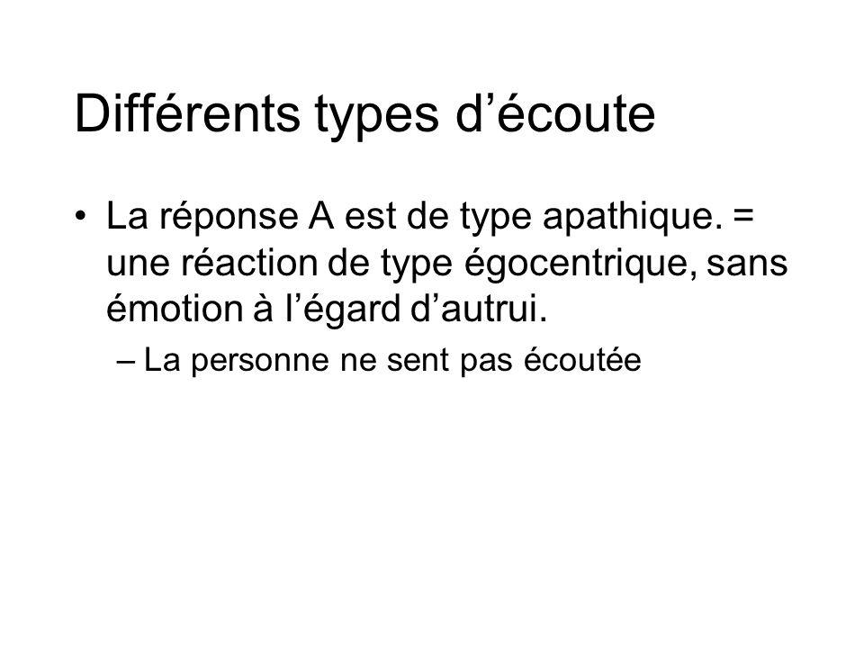Différents types découte La réponse A est de type apathique. = une réaction de type égocentrique, sans émotion à légard dautrui. –La personne ne sent