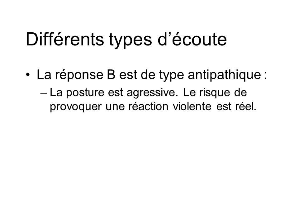 Différents types découte La réponse B est de type antipathique : –La posture est agressive. Le risque de provoquer une réaction violente est réel.