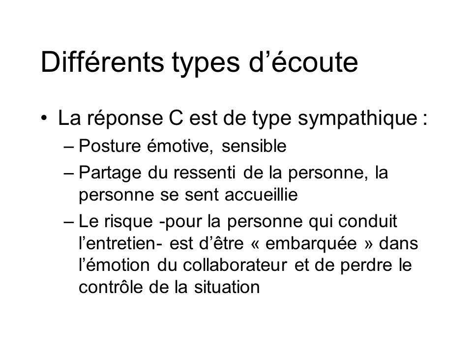 Différents types découte La réponse C est de type sympathique : –Posture émotive, sensible –Partage du ressenti de la personne, la personne se sent ac