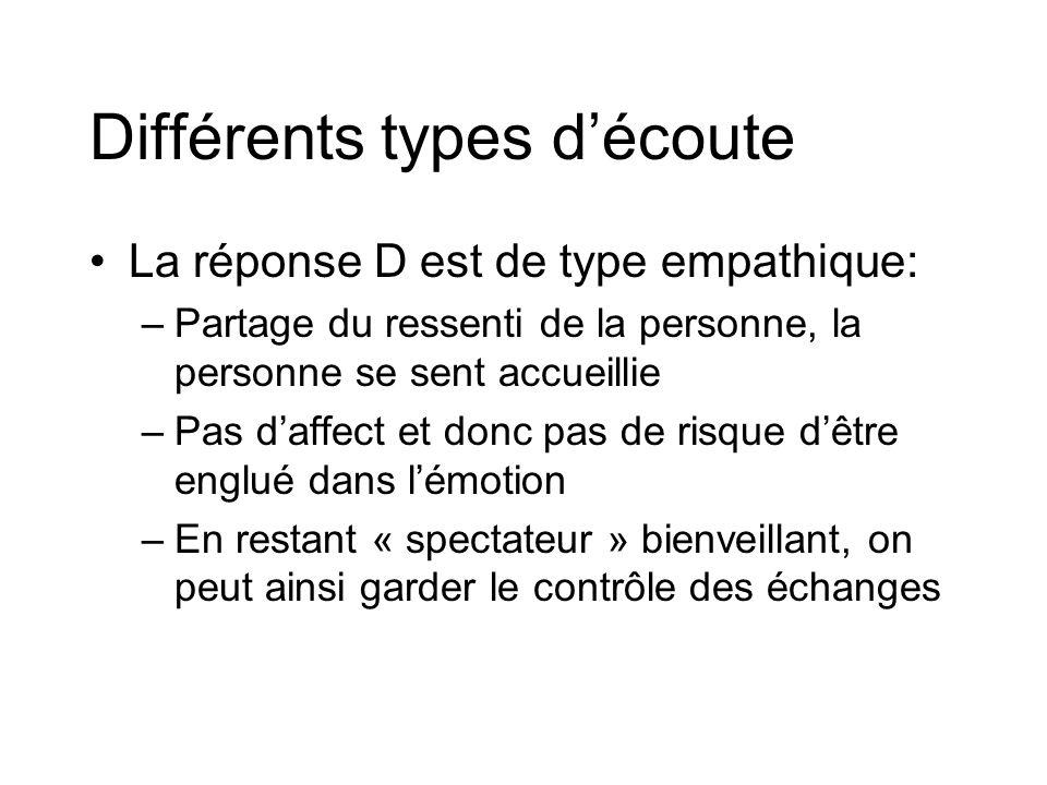 Différents types découte La réponse D est de type empathique: –Partage du ressenti de la personne, la personne se sent accueillie –Pas daffect et donc