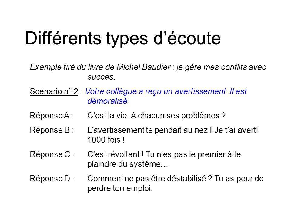 Différents types découte Exemple tiré du livre de Michel Baudier : je gère mes conflits avec succès. Scénario n° 2 : Votre collègue a reçu un avertiss