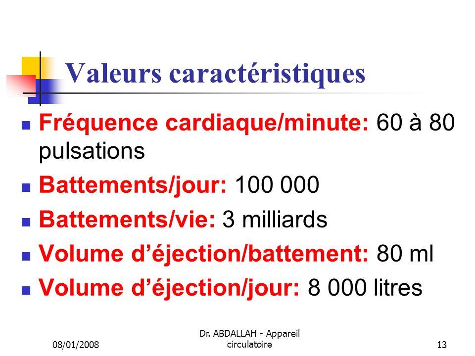 08/01/2008 Dr. ABDALLAH - Appareil circulatoire13 Valeurs caractéristiques Fréquence cardiaque/minute: 60 à 80 pulsations Battements/jour: 100 000 Bat