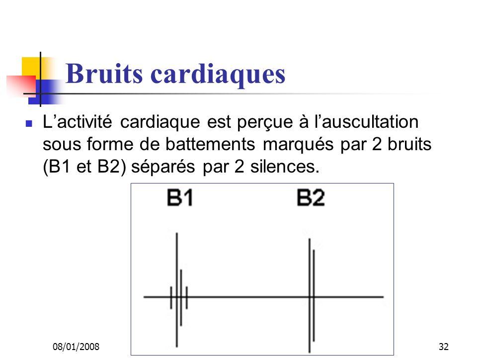 08/01/2008 Dr. ABDALLAH - Appareil circulatoire32 Bruits cardiaques Lactivité cardiaque est perçue à lauscultation sous forme de battements marqués pa