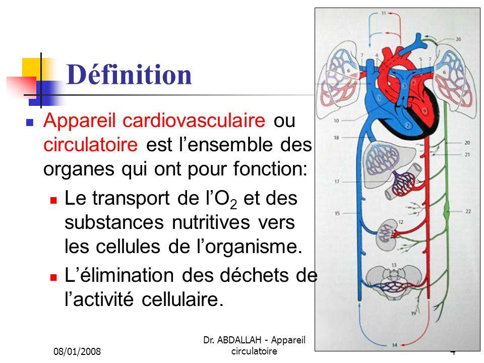 08/01/2008 Dr. ABDALLAH - Appareil circulatoire4 Définition Appareil cardiovasculaire ou circulatoire est lensemble des organes qui ont pour fonction: