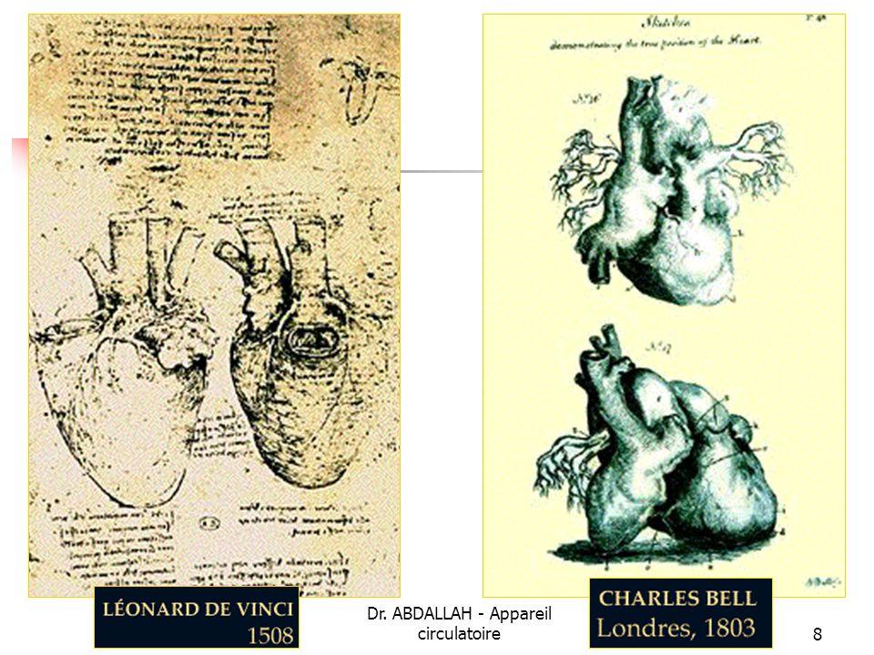 08/01/2008 Dr. ABDALLAH - Appareil circulatoire8