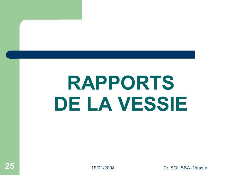 19/01/2008Dr. SOUSSA - Vessie 25 RAPPORTS DE LA VESSIE