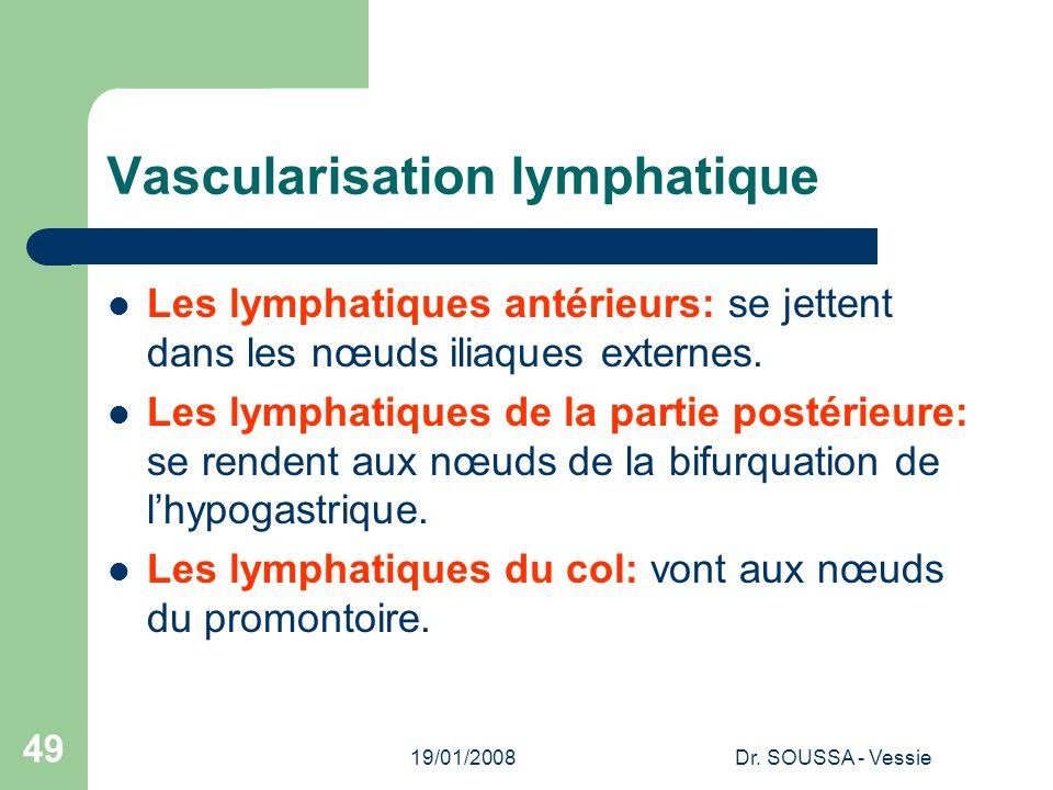 19/01/2008Dr. SOUSSA - Vessie 49 Vascularisation lymphatique Les lymphatiques antérieurs: se jettent dans les nœuds iliaques externes. Les lymphatique