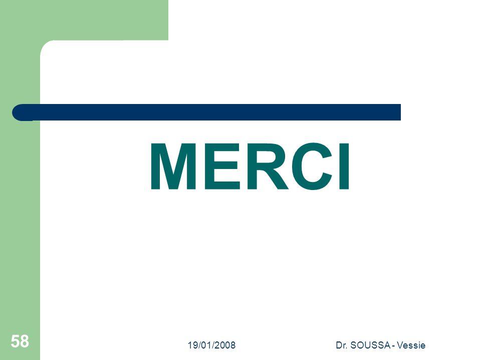 19/01/2008Dr. SOUSSA - Vessie 58 MERCI