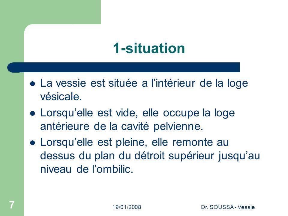 19/01/2008Dr.SOUSSA - Vessie 7 1-situation La vessie est située a lintérieur de la loge vésicale.