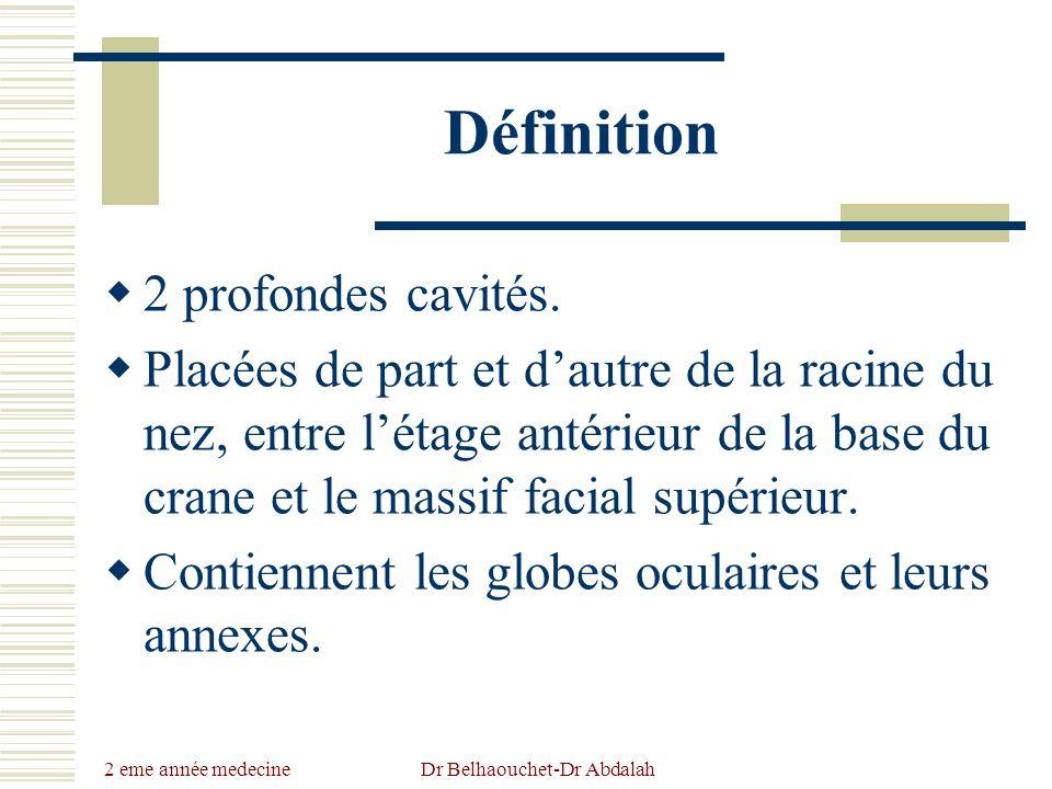 2 eme année medecine Dr Belhaouchet-Dr Abdalah Définition 2 profondes cavités. Placées de part et dautre de la racine du nez, entre létage antérieur d