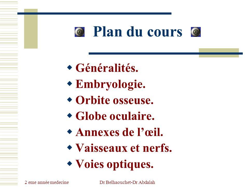 2 eme année medecine Dr Belhaouchet-Dr Abdalah Plan du cours Généralités. Embryologie. Orbite osseuse. Globe oculaire. Annexes de lœil. Vaisseaux et n