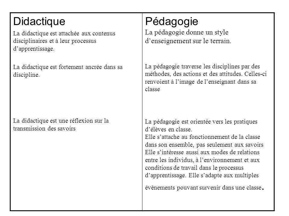 Didactique La didactique est attachée aux contenus disciplinaires et à leur processus dapprentissage. La didactique est fortement ancrée dans sa disci