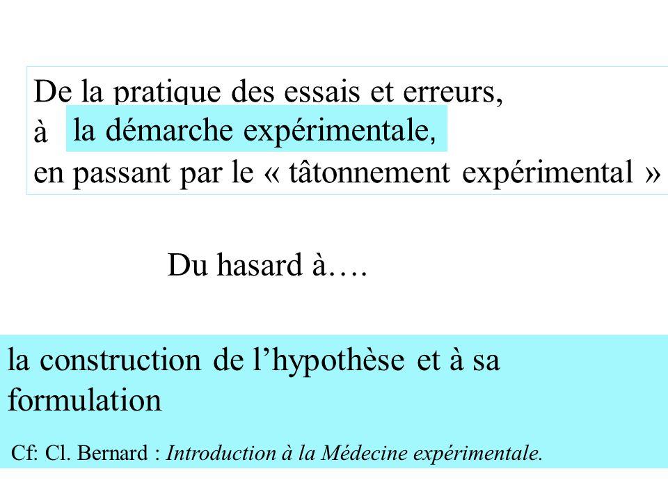 De la pratique des essais et erreurs, à en passant par le « tâtonnement expérimental » la construction de lhypothèse et à sa formulation Cf: Cl. Berna