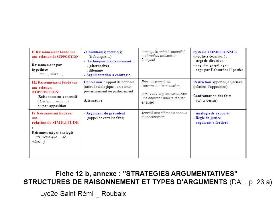 II Raisonnement fondé sur une relation de SUPPOSITION : Raisonnement par hypothèse (Si …, alors… ) - Condition(s) requise(s) (il faut que …) - Techniq