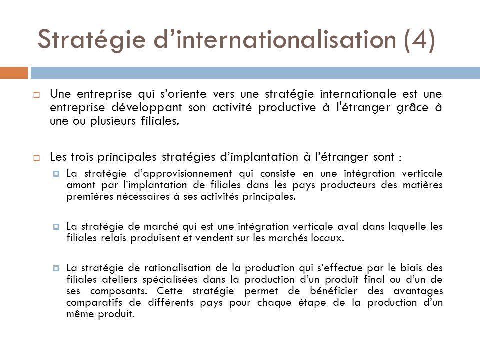 Stratégie dinternationalisation (4) Une entreprise qui soriente vers une stratégie internationale est une entreprise développant son activité productive à l étranger grâce à une ou plusieurs filiales.