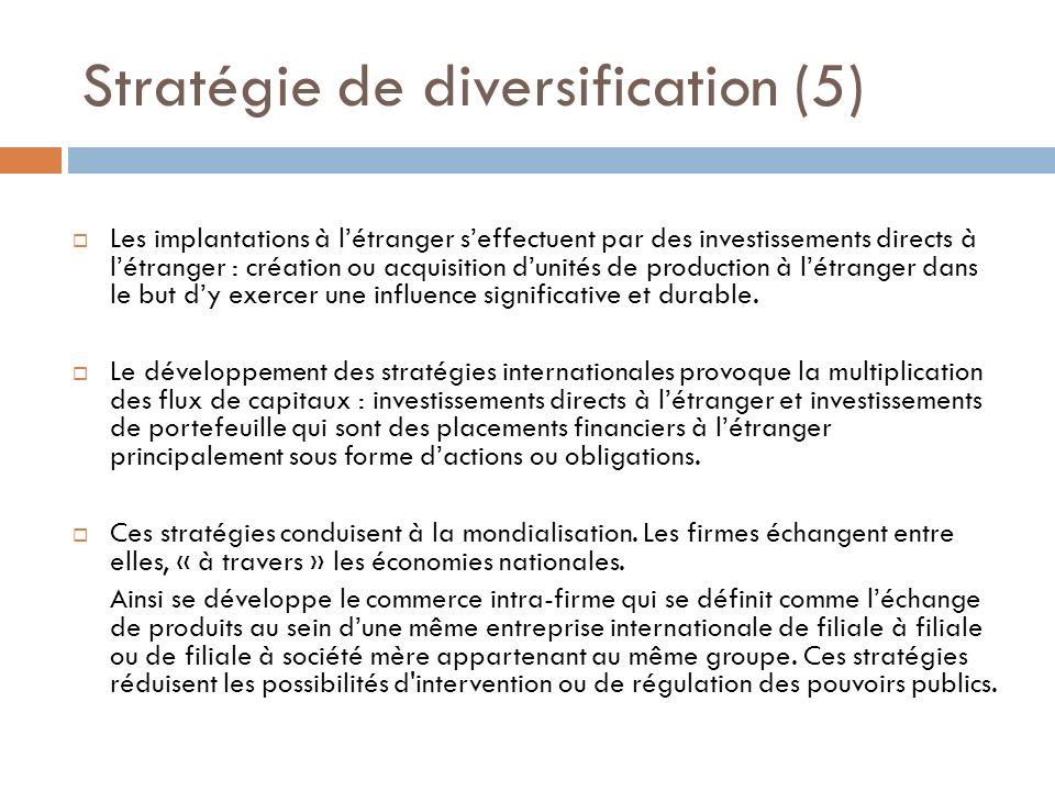 Stratégie de diversification (5) Les implantations à létranger seffectuent par des investissements directs à létranger : création ou acquisition dunités de production à létranger dans le but dy exercer une influence significative et durable.