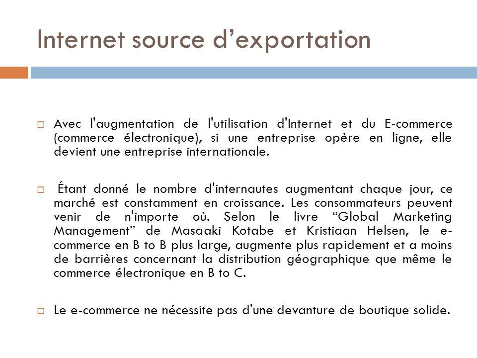 Internet source dexportation Avec l augmentation de l utilisation d Internet et du E-commerce (commerce électronique), si une entreprise opère en ligne, elle devient une entreprise internationale.