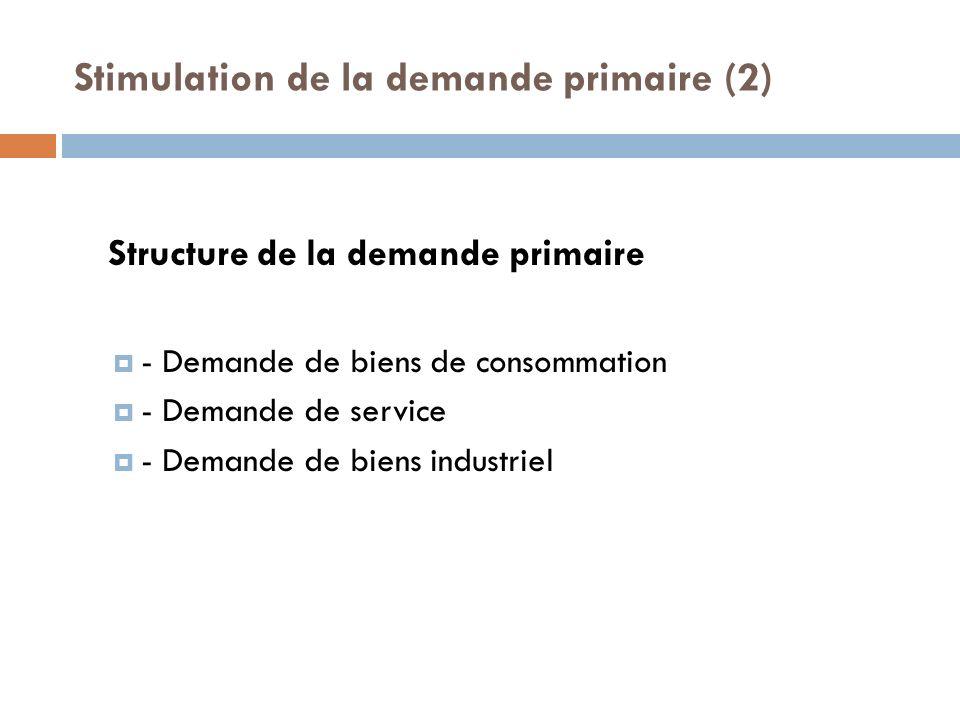 Stimulation de la demande primaire (2) Structure de la demande primaire - Demande de biens de consommation - Demande de service - Demande de biens industriel