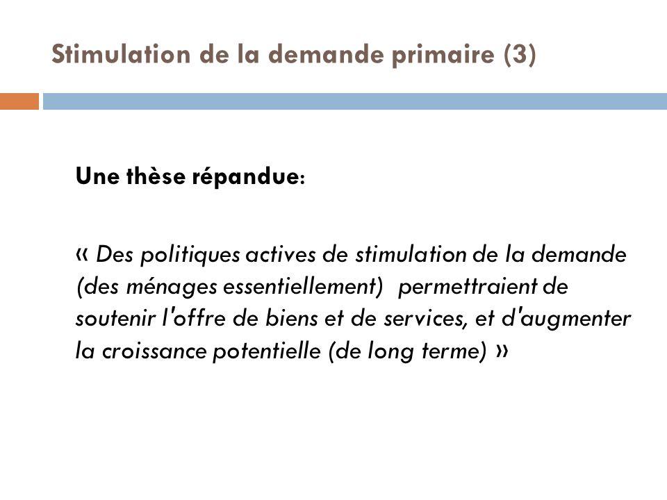 Stimulation de la demande primaire (3) Une thèse répandue: « Des politiques actives de stimulation de la demande (des ménages essentiellement) permettraient de soutenir l offre de biens et de services, et d augmenter la croissance potentielle (de long terme) »