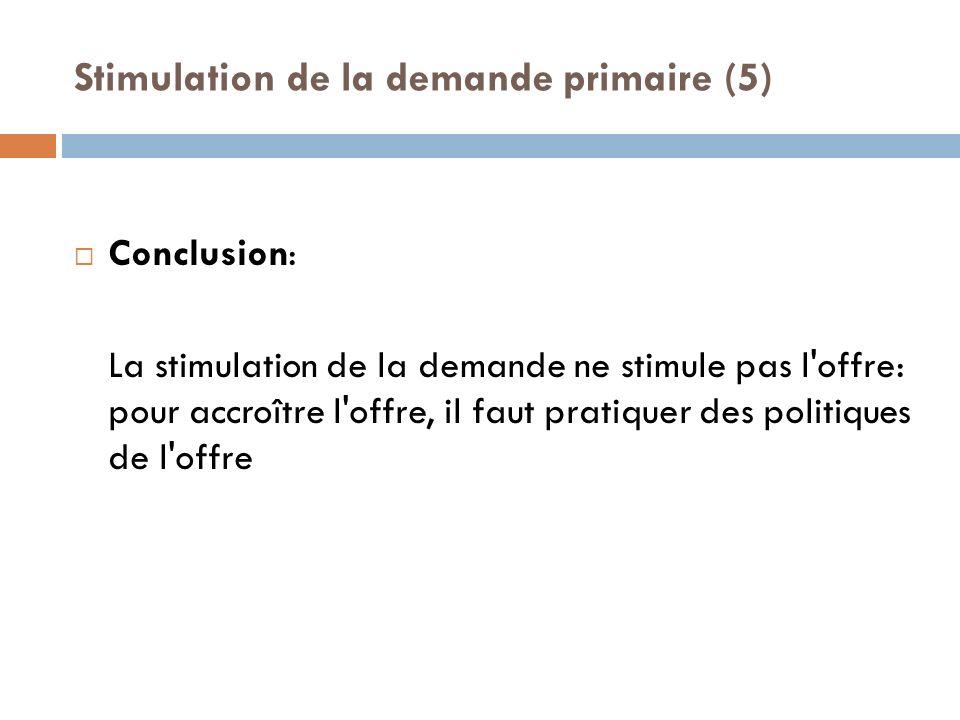 Stimulation de la demande primaire (5) Conclusion: La stimulation de la demande ne stimule pas l offre: pour accroître l offre, il faut pratiquer des politiques de l offre