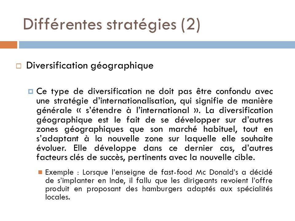 Différentes stratégies (2) Diversification géographique Ce type de diversification ne doit pas être confondu avec une stratégie dinternationalisation, qui signifie de manière générale « sétendre à linternational ».