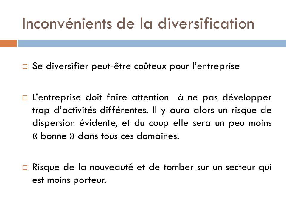 Inconvénients de la diversification Se diversifier peut-être coûteux pour lentreprise Lentreprise doit faire attention à ne pas développer trop dactivités différentes.