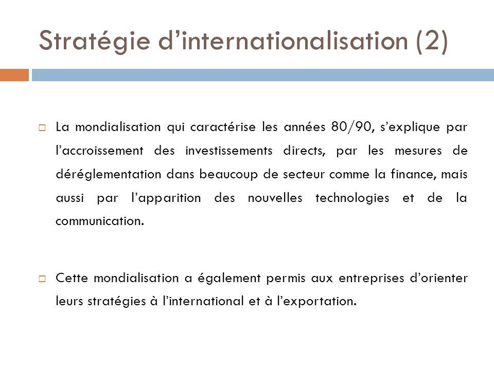 Stratégie dinternationalisation (2) La mondialisation qui caractérise les années 80/90, sexplique par laccroissement des investissements directs, par les mesures de déréglementation dans beaucoup de secteur comme la finance, mais aussi par lapparition des nouvelles technologies et de la communication.