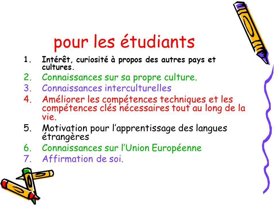 pour les étudiants 1.Intérêt, curiosité à propos des autres pays et cultures. 2.Connaissances sur sa propre culture. 3.Connaissances interculturelles
